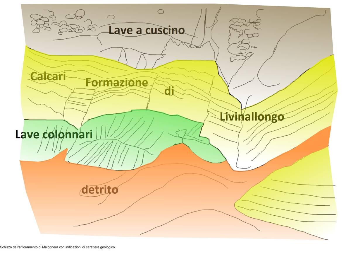 Schizzo geologico relativo all'immagine precedente (dis. D.G.)