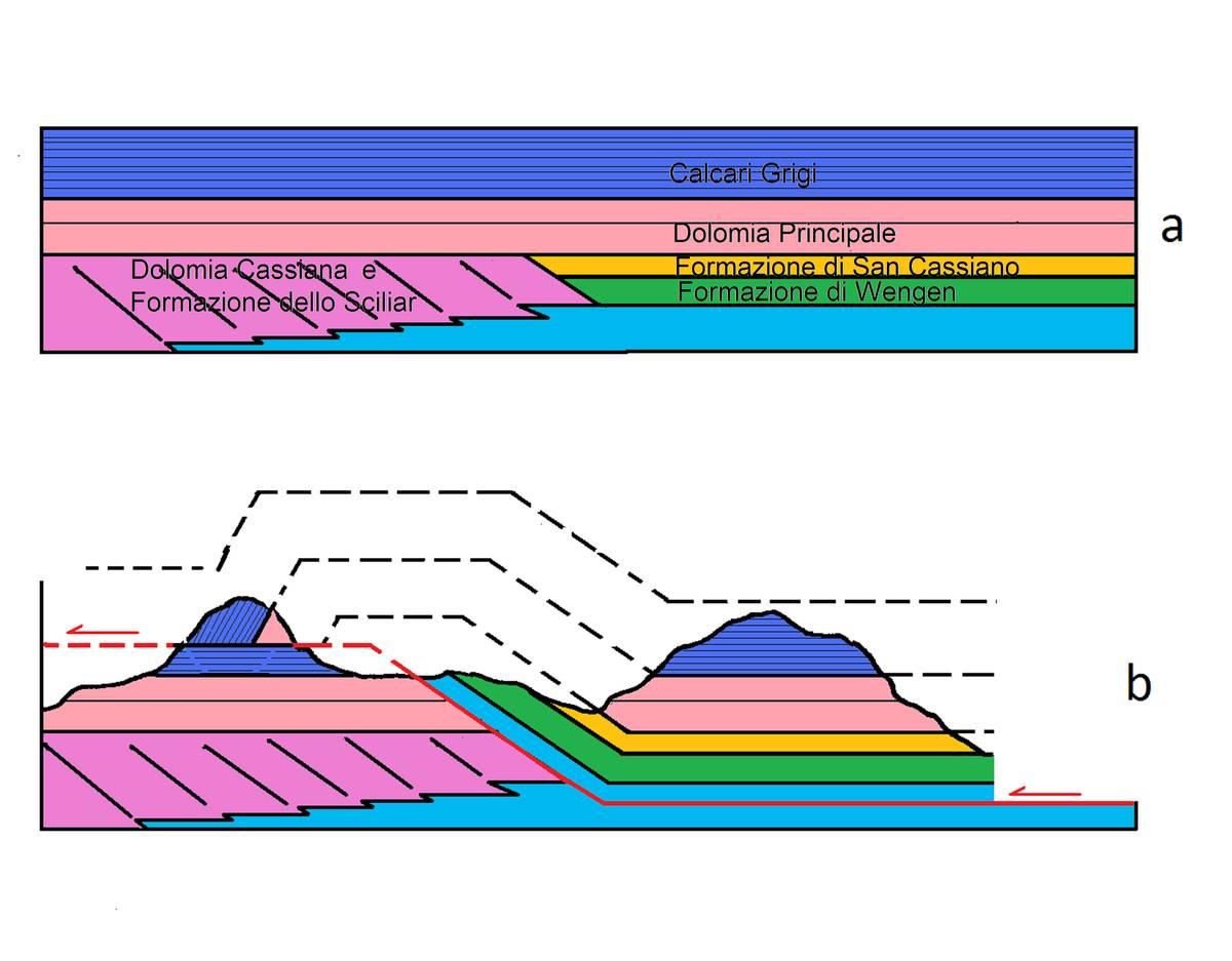 Disegno schematico che spiega lorigine delle marmitte di erosione