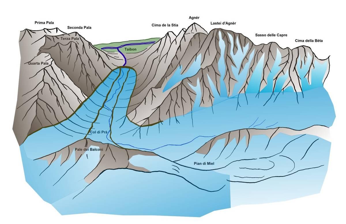 Ricostruzione ipotetica del ghiacciaio della Valle di San Lucano nel primo stadio tardoglaciale quando ha costruito gli argini morenici frontali nei quali è inserito il laghetto delle Peschiere (dis. D.G.).