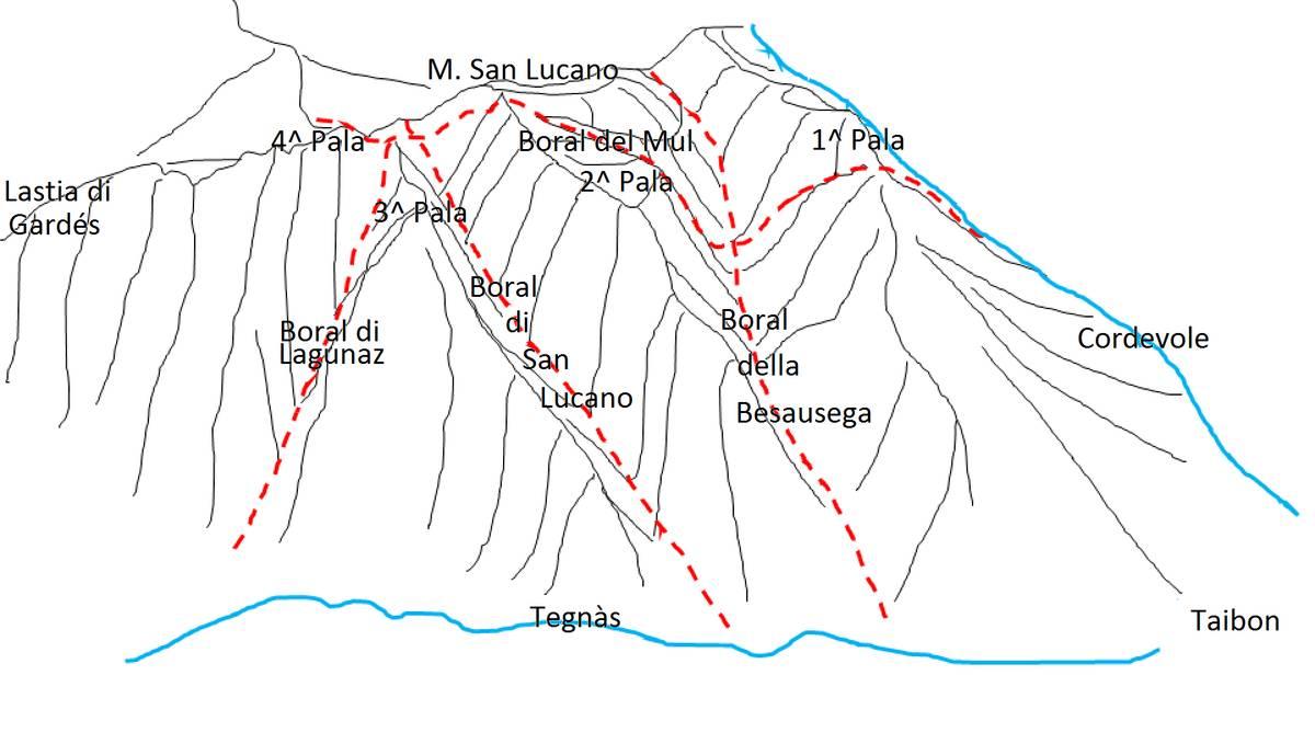 Disegno raffigurante il sistema di faglie che ha fortemente condizionato i processi erosivi nel modellamento del paesaggio (dis. D.G.).