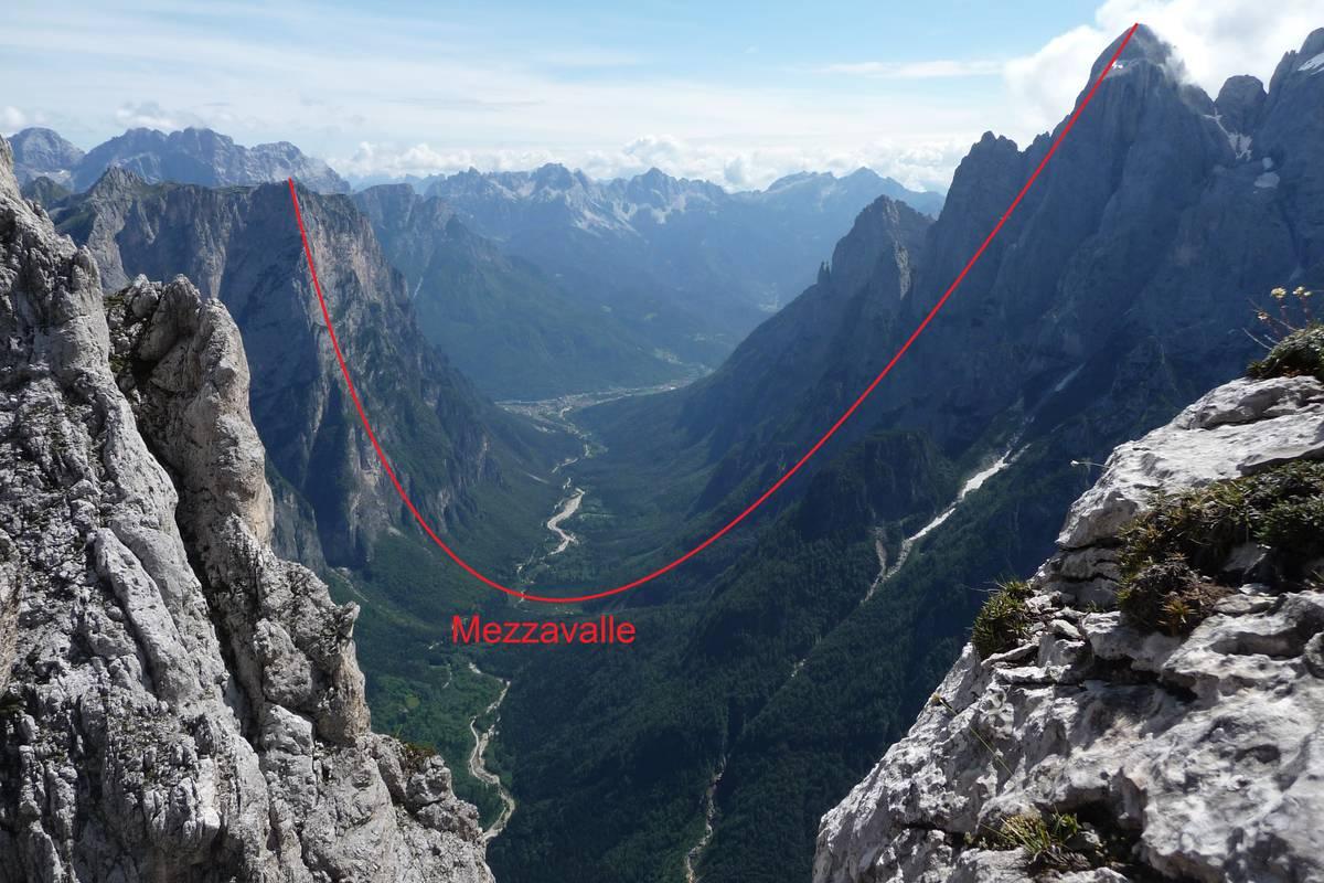"""Sezione della Valle di San Lucano passante per Mezzavalle (775 m s.l.m.) compresa fra la Terza Pala (2354 m s.l.m.) e il M. Agnèr (2872 m s.l.m.) attraverso """"el Cor"""" nelle Pale del Balcon (foto D.G.)."""