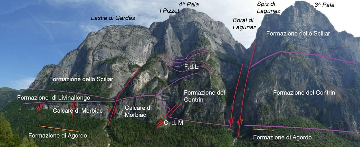 Panorama verso la Quarta e la Terza Pala di San Lucano con indicazione della situazione geologico-stratigrafica (foto D.G.).