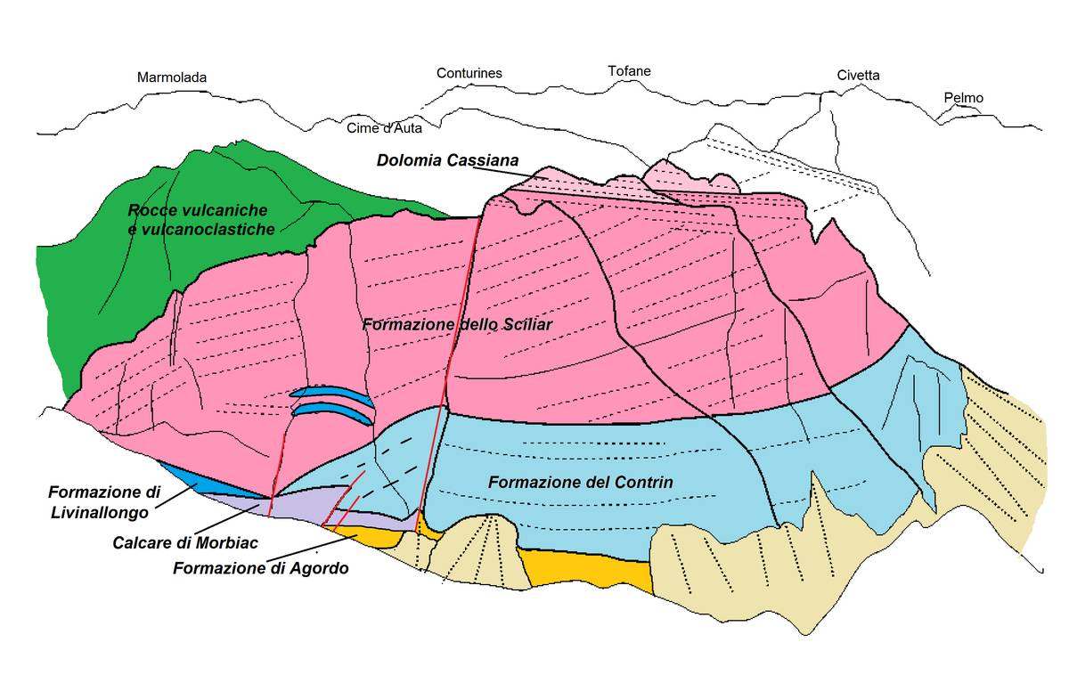 Geological sketch of the Pala-Group of San Lucano (ill. D.G.).